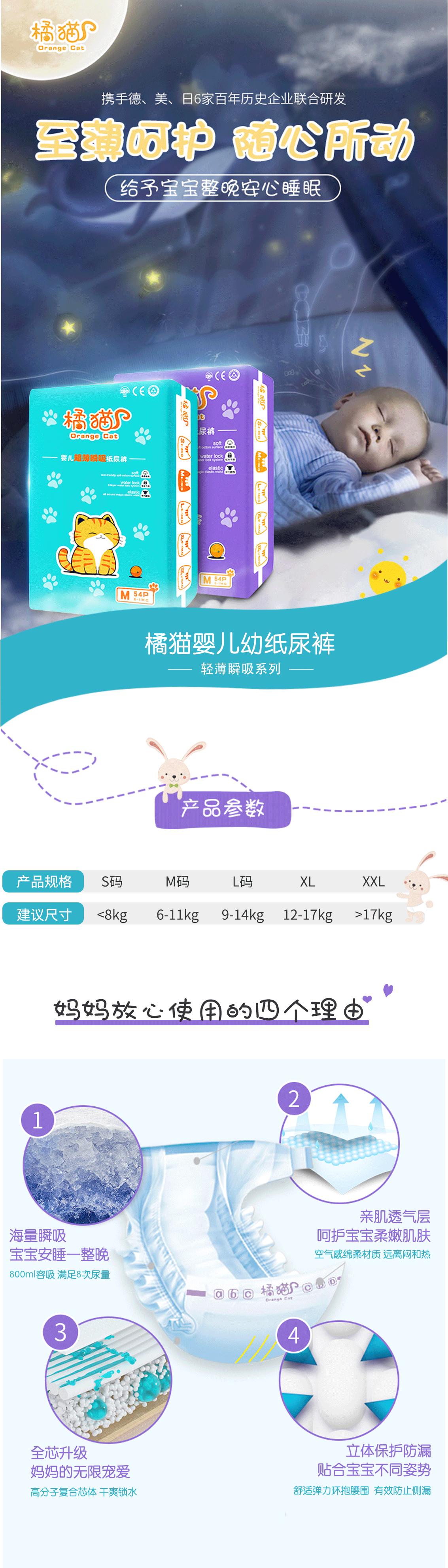 橘猫系列新品介绍